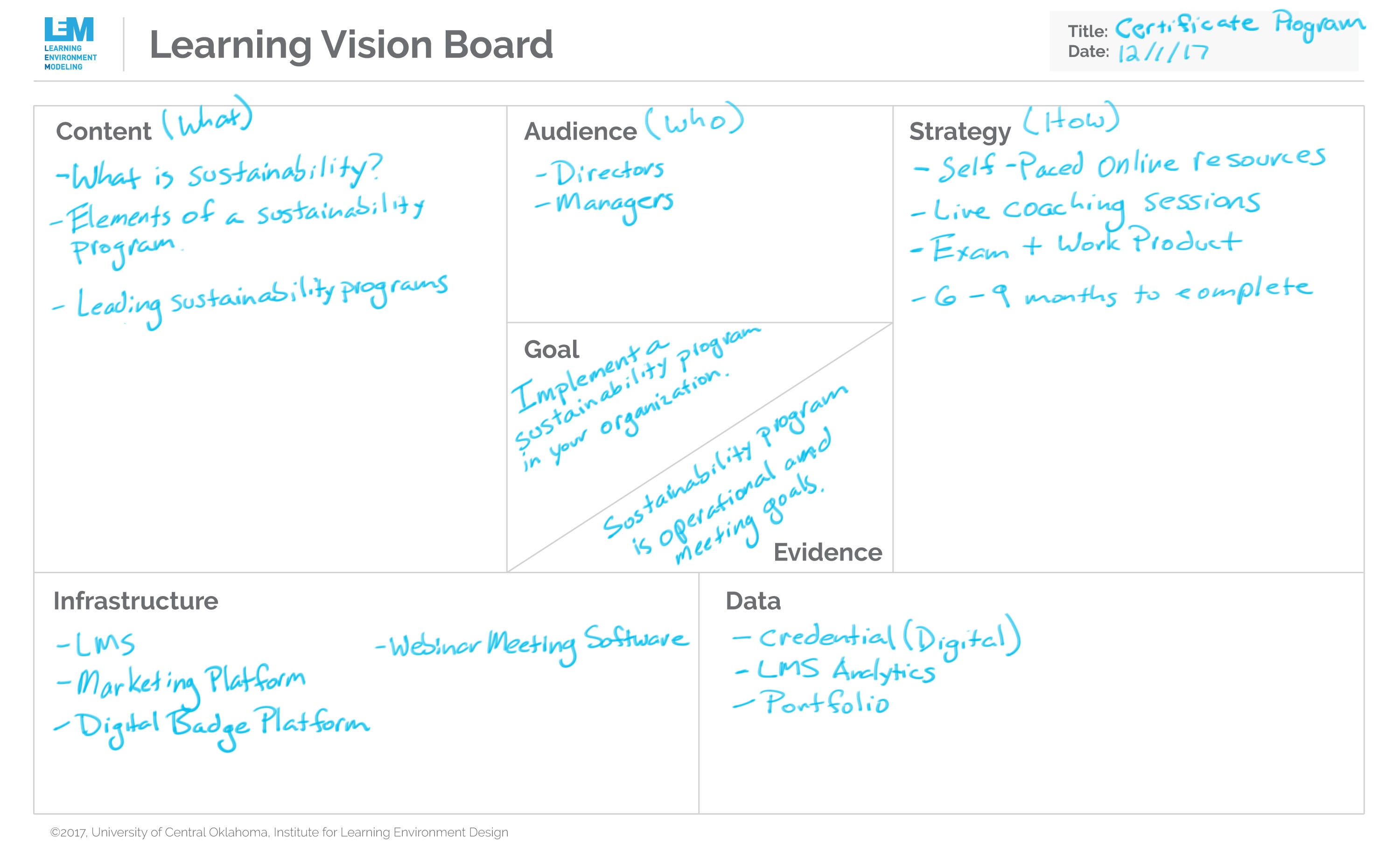 LearningVisionBoard_v01_highrez_examples_v01